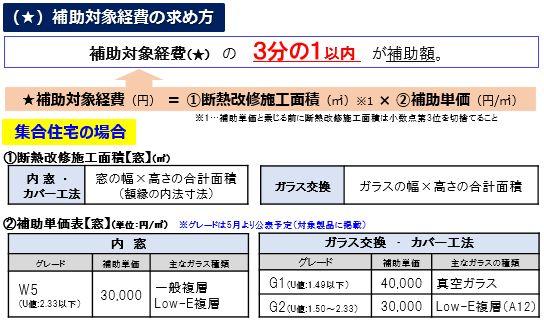 H30SII_補助対象経費(集合住宅)