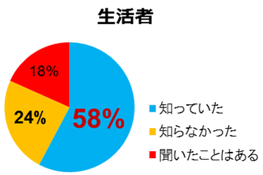 円グラフ新3