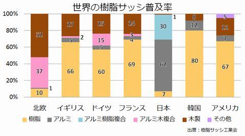 hight-spec1_jusisassihukyuuritsu479