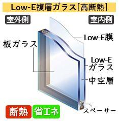 Low-E複層ガラス[高断熱]