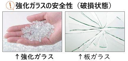 強化ガラス破損状態